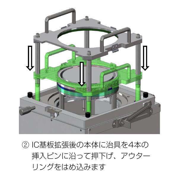 IC基板拡張後の本体に治具を4本の挿入ピンに沿って押下げアウターリングをはめ込みます